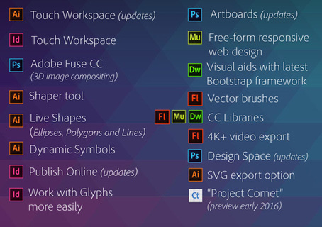 Adobe unveils big updates to the Creative Cloud | Oct 2015 | Artdictive Habits : Sustainable Lifestyle | Scoop.it