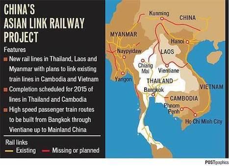 Missing links   Myanmar SME   Scoop.it