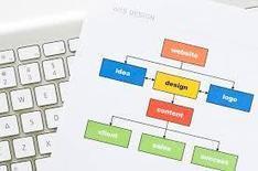Present Useful Tips For Business Website | Leepeterr | Scoop.it