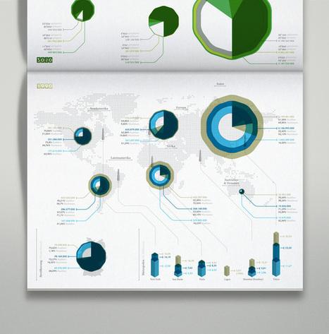 Brockhaus Encyclopedia Infographics | visual data | Scoop.it