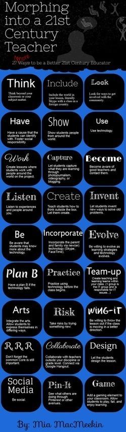 More on Being a 21st Century Educator | digital fluency | Scoop.it