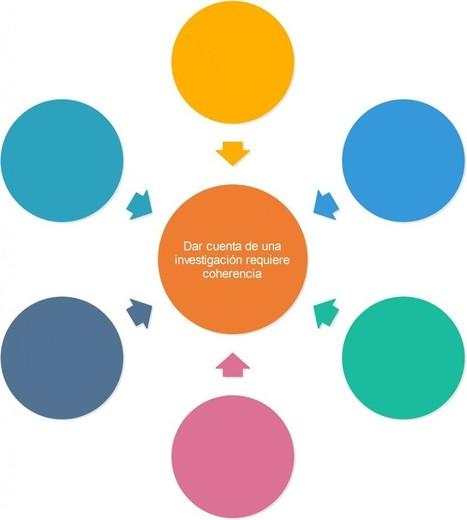 Introducción y Conclusiones en una Tesis: su estructura y cómo se relacionan | Educacion, ecologia y TIC | Scoop.it
