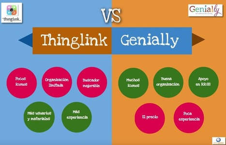 Thinglink vs Genially | Todoele: Herramientas y aplicaciones para ELE | Scoop.it