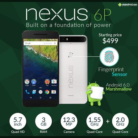 Google Nexus 6P Features, Specifications, Details | Maxabout Mobiles | Scoop.it