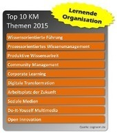Top 10 Wissensmanagement-Themen (02/2015) | E-Learning Methodology | Scoop.it