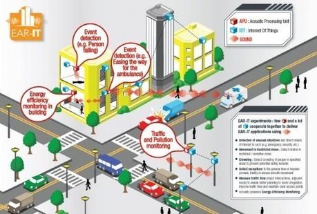 Demain, les villes auront des oreilles | Transition et Grands projets urbains | Scoop.it
