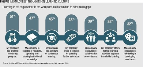 Why Your Company Needs a Learning Culture | Leadership in a Digital Age | Scoop.it