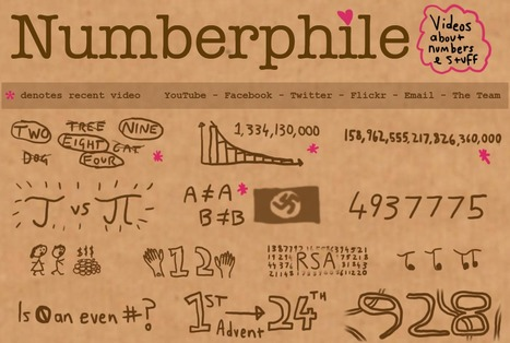 Numberphile - Videos about Numbers and Stuff | It is all a Journey. | Scoop.it