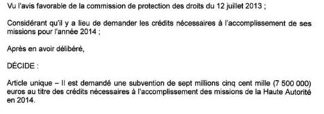 La Hadopi demande 7,5 millions d'euros pour 2014 | Seniors | Scoop.it