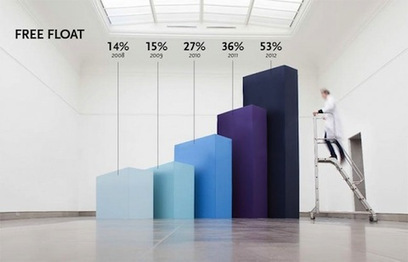 These Wonderful 3D Infographics Are Taller Than You | visual data | Scoop.it