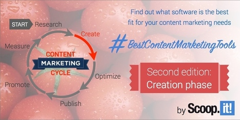 The best content marketing tools for the creation phase (2/6) | Scoop.it Blog | Content Marketing and Curation for Small Business | Scoop.it