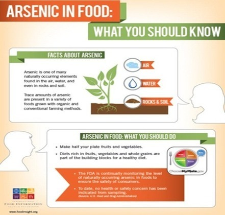 What You Should Know about Arsenic in Food and Beverages   FoodieDoc says:   Scoop.it