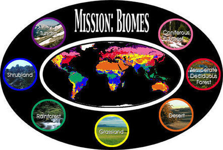 Mission: Biomes | Biomes and food security | Scoop.it