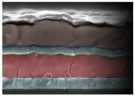 New perovskite solar cell design could outperform existing commercial technologies | Solar Energy projects & Energy Efficiency | Scoop.it