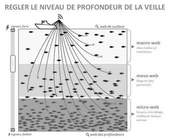 affordance.info: Géopolitique du web. | Web 2.0 et société | Scoop.it