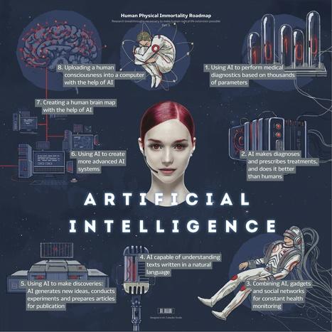 Roadmap to Immortality - Artificial Intelligence | leapmind | Scoop.it