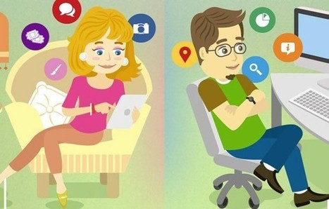Smartphone and Social Media Usage: Men vs. Women (Infographic) | IMC | Scoop.it