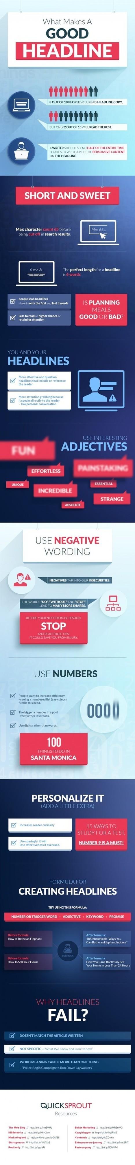 Quelle est la Formule pour Créer le Titre Parfait d'un Article ? | Be Marketing 3.0 | Scoop.it