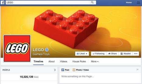 How LEGO Uses Social Media   Marketing de contenidos   Scoop.it