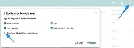 Administrateur : vérifiez l'état de sécurité des comptes en temps réel   Google Apps  (FR)   Scoop.it