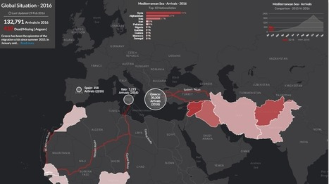 Migration Report | Hacked Freedom | Scoop.it