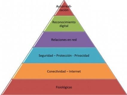 CUED | Educando con TIC | Scoop.it
