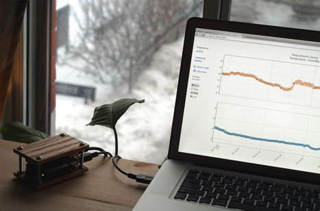 Streaming Data with Plotly | EEDSP | Scoop.it