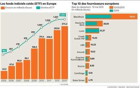 ETF: à qui profite la croissance fulgurante des fonds indiciels en Europe? | ETFs News | Scoop.it