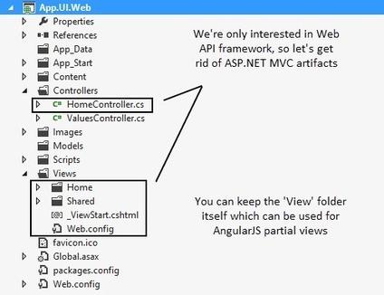 single page application in asp net mvc4 Single page application development using knockout js, aspnet mvc 4 and web api author: khademul basher updated: 20 jul 2014.