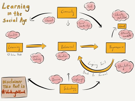 Learning in the Social Age: A Sketch | Soup for thought | Scoop.it