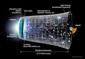Timeline of the Universe Image | Cursos, Recursos  i Ciència | Scoop.it