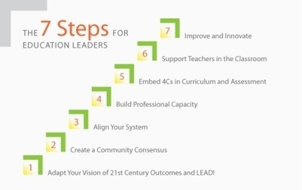 The Leader's Guide to 21st Century Education: 7 Steps for Schools and Districts | LFA: Join The Conversation - Public School Insights | Leadership to change our schools' cultures for the 21st Century | Scoop.it