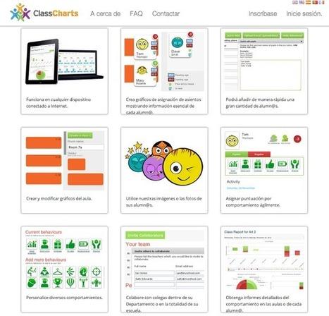 Educación tecnológica: Classcharts: herramienta para seguimiento de clases y alumnos | Tecnologia para la ESO | Scoop.it