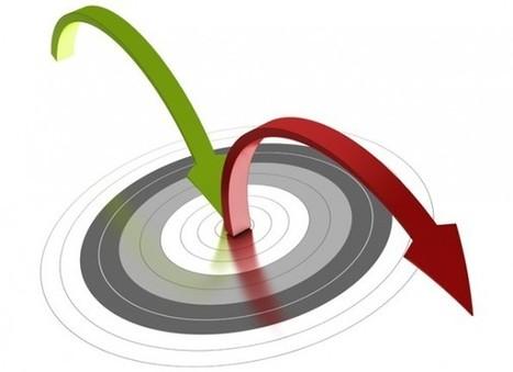 Verlaag je bouncepercentage in 10 stappen - Frankwatching | SocMed for PR en PLN | Scoop.it
