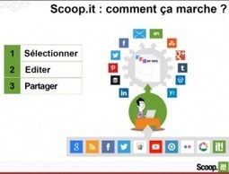 Scoop.it : présentation d'un outil de curation / blog Eduveille | François MAGNAN - Documentaliste et Formateur Consultant | Scoop.it