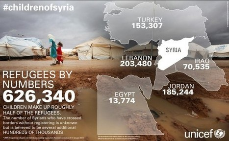 Refugees from Syria | Syrian Conflict | Scoop.it