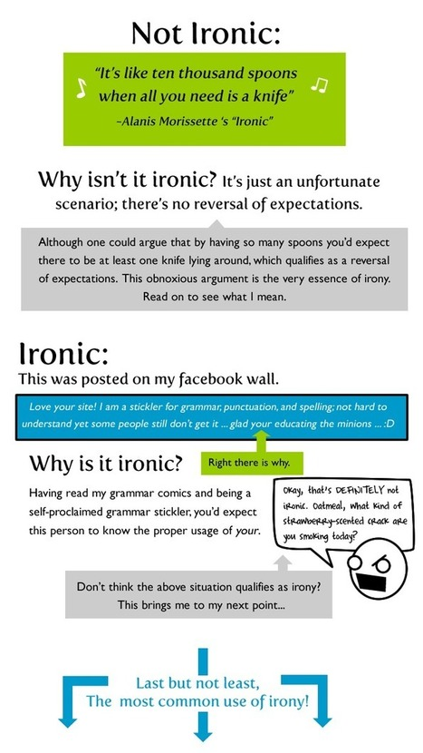 The 3 Most Common Uses of Irony - The Oatmeal | Writers's Road | Scoop.it