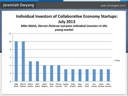 Meet the Investors of the Collaborative Economy | Web Strategy by Jeremiah Owyang | Social Media, Web Marketing | Peer2Politics | Scoop.it
