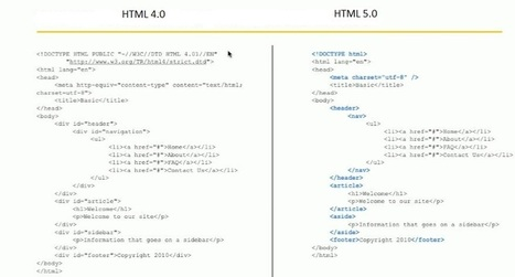 Key Difference between Html and Html 5 | Ravisinghblog.in | Texas Experience | Scoop.it
