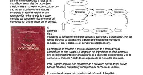 TEORÍAS PSICOPEDAGÓGICAS EN EL PROCESO PEDAGÓGICO.pdf | Educación a Distancia y TIC | Scoop.it