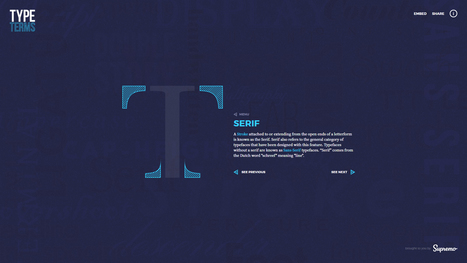 Type Terms | uxperfect | Scoop.it