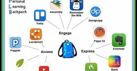 Personal Learning Backpack: Empower Learners using UDL Lens | Personalize Learning (#plearnchat) | Scoop.it