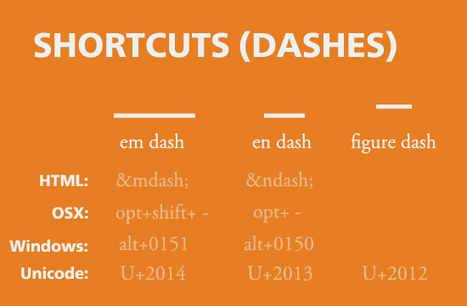 Dashes, Quotes and Ligatures: Typographic Best Practices | Typoholic Anonymous – Typography Addiction | Scoop.it