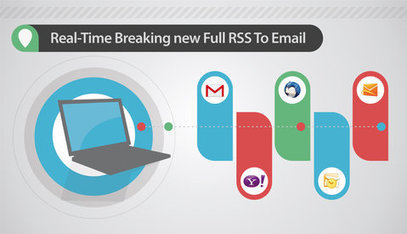 Feedsapi (Full RSS to email): Turn shortened RSS into full text RSS feeds in real time ($9 to $199/month) | RSS Circus : veille stratégique, intelligence économique, curation, publication, Web 2.0 | Scoop.it