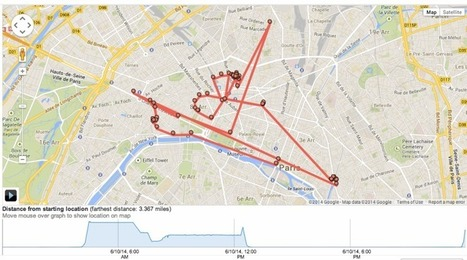 Yes, Google Maps is tracking you. Here's how to stop it | Exciting Maths | Scoop.it