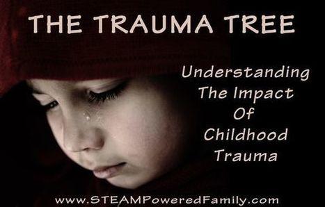 The Trauma Tree – Understanding The Impact Of Childhood Trauma   Attachment & Trauma   Scoop.it
