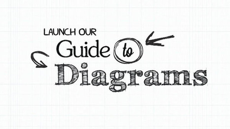 Guide to diagrams - OpenLearn - Open University | CarpeDiem | Scoop.it