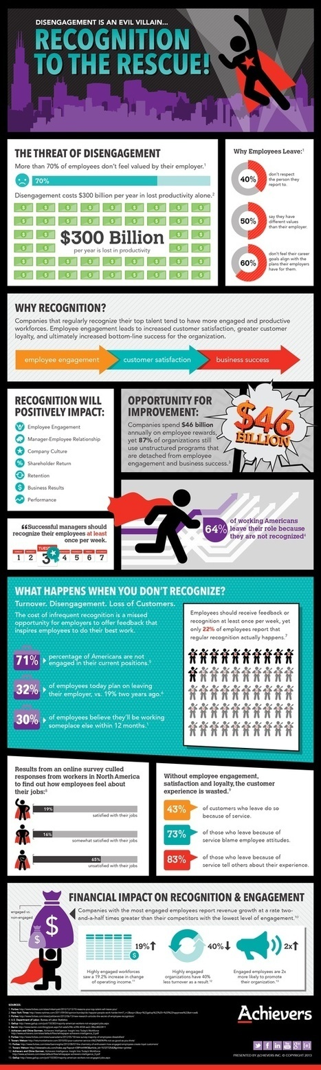 Recognition and engagement - Interesting Infographics | Surviving Leadership Chaos | Scoop.it