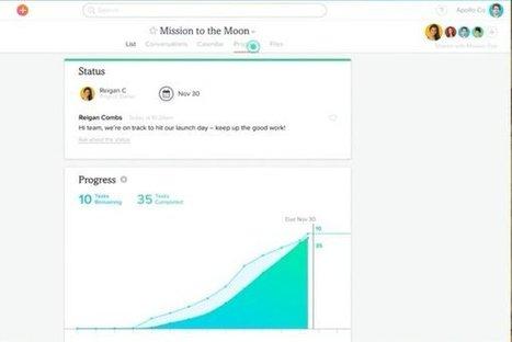 "Asana, une app de gestion de projet ""à la Facebook"" qui cartonne | Tableau de bord de gestion | Scoop.it"