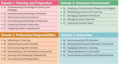 Lisa Nielsen: The Innovative Educator: charlotte danielson | education tectonics | Scoop.it